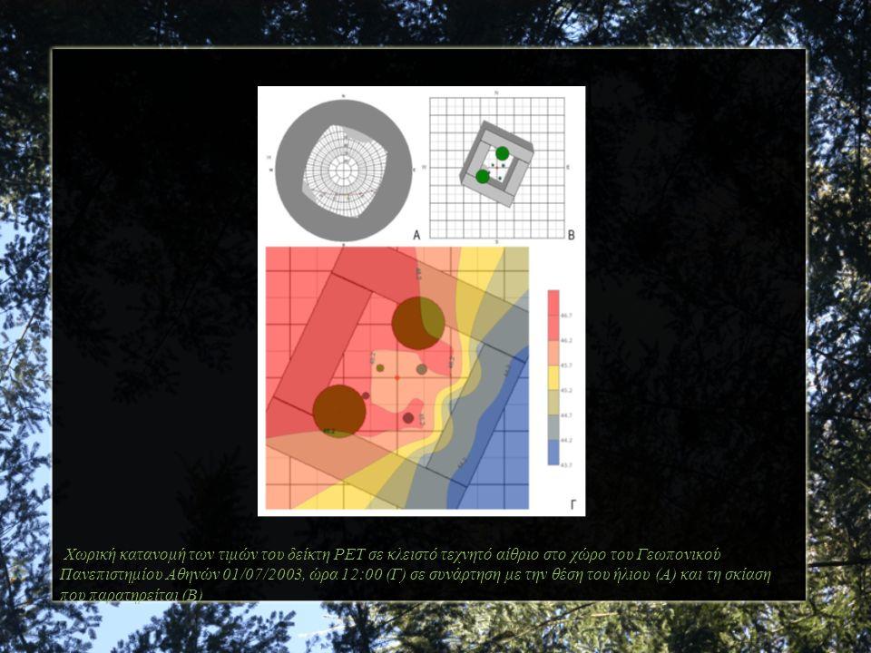 Χωρική κατανομή των τιμών του δείκτη PET σε κλειστό τεχνητό αίθριο στο χώρο του Γεωπονικού Πανεπιστημίου Αθηνών 01/07/2003, ώρα 12:00 (Γ) σε συνάρτηση με την θέση του ήλιου (Α) και τη σκίαση που παρατηρείται (Β)