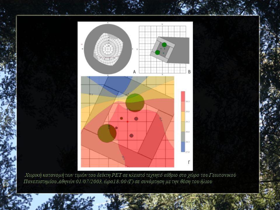 Χωρική κατανομή των τιμών του δείκτη PET σε κλειστό τεχνητό αίθριο στο χώρο του Γεωπονικού Πανεπιστημίου Αθηνών 01/07/2003, ώρα18:00 (Γ) σε συνάρτηση με την θέση του ήλιου (Α) και τη σκίαση που παρατηρείται (Β)