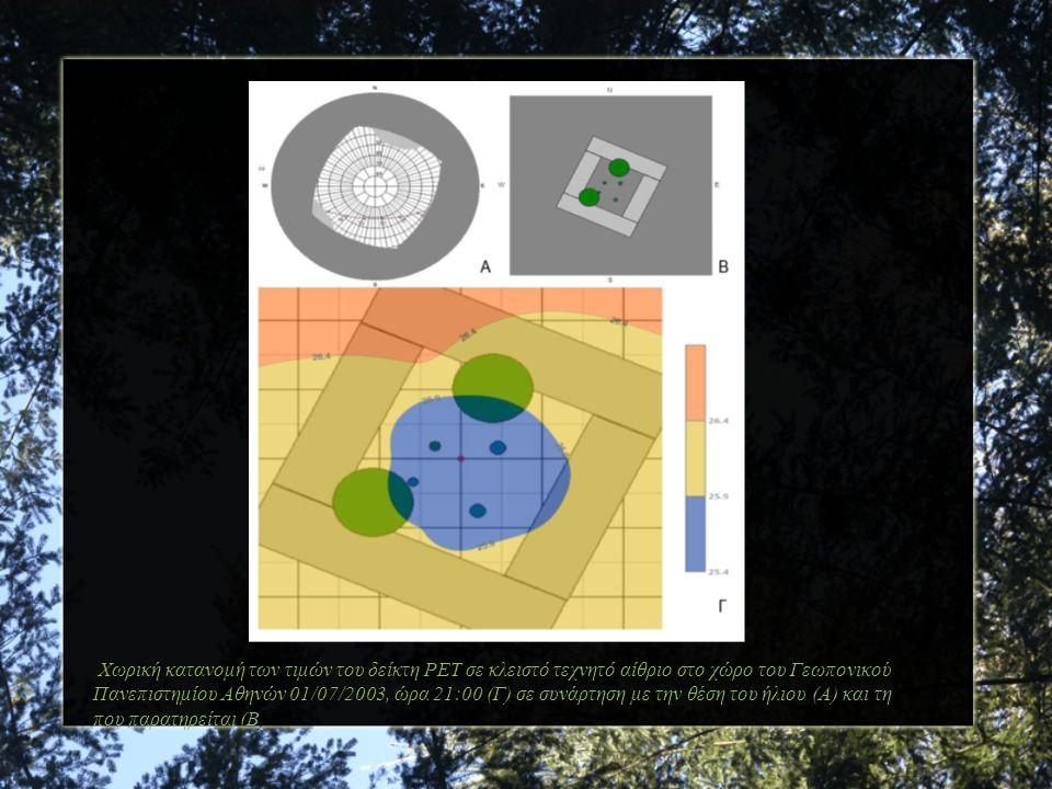 Χωρική κατανομή των τιμών του δείκτη PET σε κλειστό τεχνητό αίθριο στο χώρο του Γεωπονικού Πανεπιστημίου Αθηνών 01/07/2003, ώρα 21:00 (Γ) σε συνάρτηση με την θέση του ήλιου (Α) και τη σκίαση που παρατηρείται (Β)