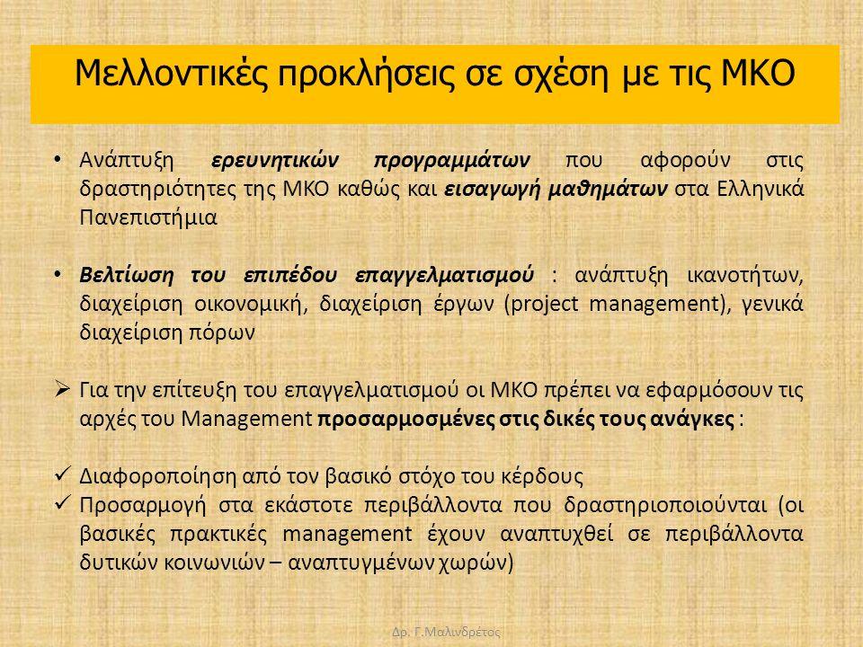 Δρ. Γ.Μαλινδρέτος Ανάπτυξη ερευνητικών προγραμμάτων που αφορούν στις δραστηριότητες της ΜΚΟ καθώς και εισαγωγή μαθημάτων στα Ελληνικά Πανεπιστήμια Βελ