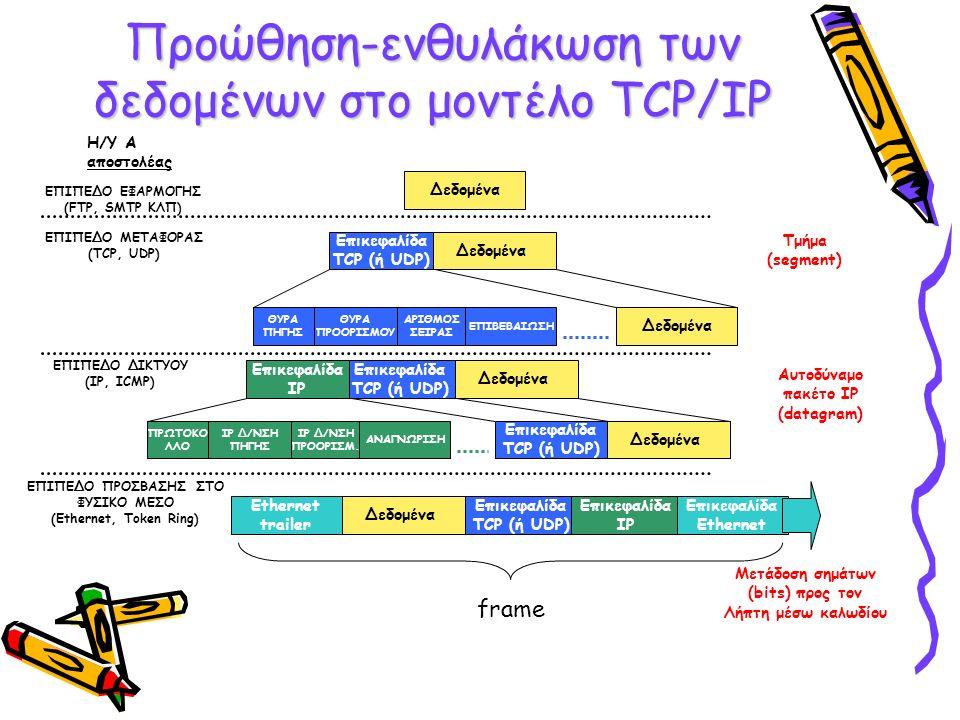 Προώθηση-ενθυλάκωση των δεδομένων στο μοντέλο TCP/IP Δεδομένα H/Y A αποστολέας ΕΠΙΠΕΔΟ ΕΦΑΡΜΟΓΗΣ (FTP, SMTP ΚΛΠ) ΕΠΙΠΕΔΟ ΜΕΤΑΦΟΡΑΣ (TCP, UDP) Δεδομένα Επικεφαλίδα TCP (ή UDP) Δεδομένα ΕΠΙΒΕΒΑΙΩΣΗ ΑΡΙΘΜΟΣ ΣΕΙΡΑΣ ΘΥΡΑ ΠΡΟΟΡΙΣΜΟΥ ΘΥΡΑ ΠΗΓΗΣ ΕΠΙΠΕΔΟ ΔΙΚΤΥΟΥ (ΙP, ICMP) Δεδομένα Επικεφαλίδα TCP (ή UDP) Επικεφαλίδα IP Δεδομένα Επικεφαλίδα TCP (ή UDP) ΑΝΑΓΝΩΡΙΣΗ ΙΡ Δ/ΝΣΗ ΠΡΟΟΡΙΣΜ.