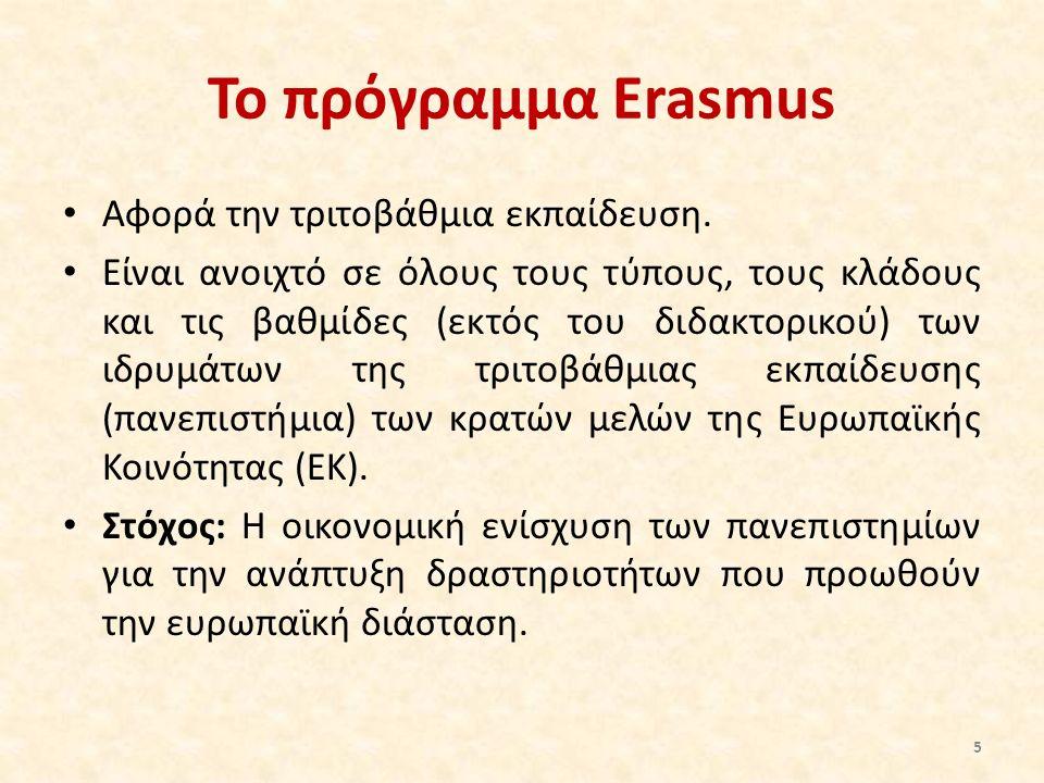 Το πρόγραμμα Erasmus Οι δραστηριότητες του προγράμματος αφορούσαν: την οργάνωση και την οικονομική ενίσχυση της κινητικότητας των σπουδαστών και του εκπαιδευτικού προσωπικού, την αναγνώριση των ακαδημαϊκών μονάδων (ECTS) και των περιόδων σπουδών μεταξύ συνεργαζόμενων ιδρυμάτων, την ανάπτυξη συνεργασίας για τη βελτίωση της διδασκαλίας, την προώθηση της καινοτομίας και την ενίσχυση της ποιότητας, την υποστήριξη της από κοινού κατάρτισης ολοκληρωμένων προγραμμάτων σπουδών τριτοβάθμιας εκπαίδευσης.