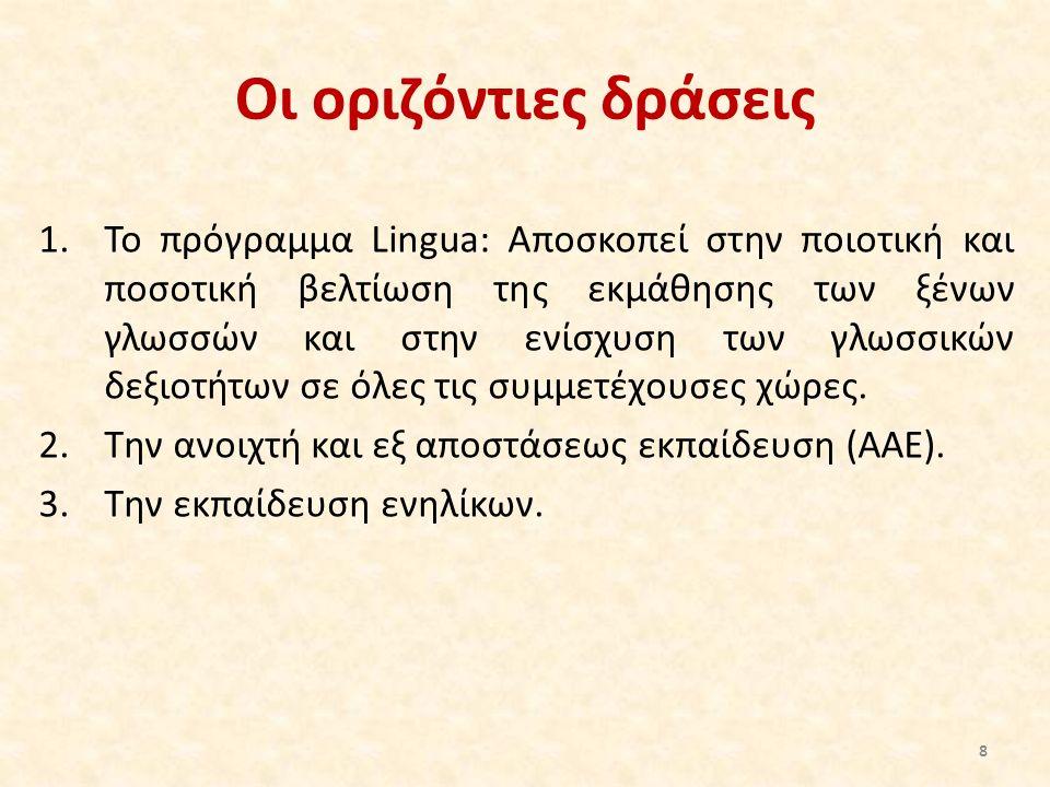 Οι οριζόντιες δράσεις 1.Το πρόγραμμα Lingua: Αποσκοπεί στην ποιοτική και ποσοτική βελτίωση της εκμάθησης των ξένων γλωσσών και στην ενίσχυση των γλωσσικών δεξιοτήτων σε όλες τις συμμετέχουσες χώρες.