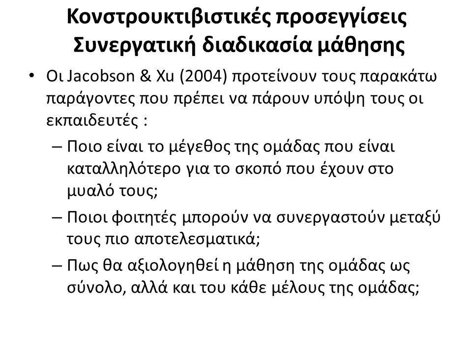 Κονστρουκτιβιστικές προσεγγίσεις Συνεργατική διαδικασία μάθησης Οι Jacobson & Xu (2004) προτείνουν τους παρακάτω παράγοντες που πρέπει να πάρουν υπόψη