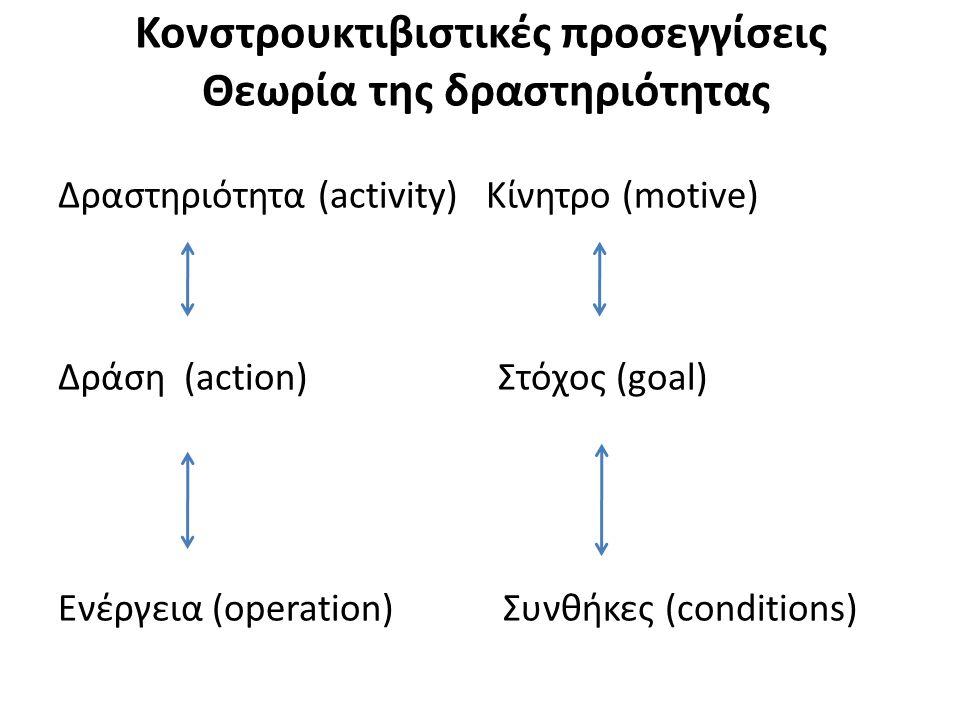 Κονστρουκτιβιστικές προσεγγίσεις Θεωρία της δραστηριότητας Δραστηριότητα (activity) Κίνητρο (motive) Δράση (action) Στόχος (goal) Ενέργεια (operation) Συνθήκες (conditions)