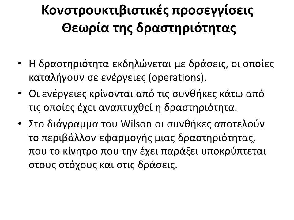 Κονστρουκτιβιστικές προσεγγίσεις Θεωρία της δραστηριότητας Η δραστηριότητα εκδηλώνεται με δράσεις, οι οποίες καταλήγουν σε ενέργειες (operations).
