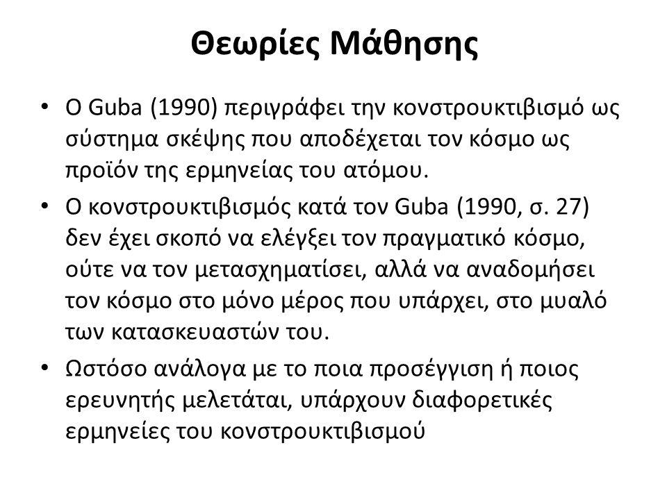 Θεωρίες Μάθησης Ο Guba (1990) περιγράφει την κονστρουκτιβισμό ως σύστημα σκέψης που αποδέχεται τον κόσμο ως προϊόν της ερμηνείας του ατόμου. Ο κονστρο