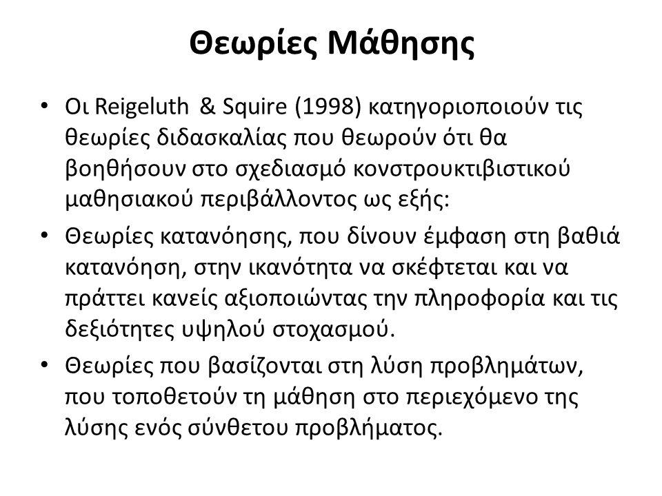 Θεωρίες Μάθησης Οι Reigeluth & Squire (1998) κατηγοριοποιούν τις θεωρίες διδασκαλίας που θεωρούν ότι θα βοηθήσουν στο σχεδιασμό κονστρουκτιβιστικού μα