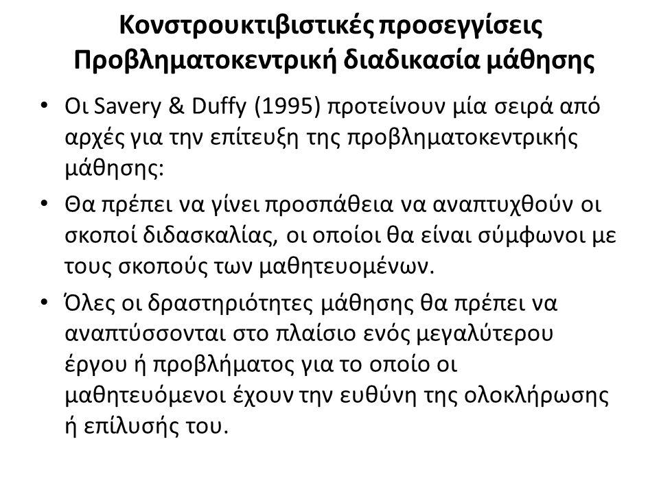 Κονστρουκτιβιστικές προσεγγίσεις Προβληματοκεντρική διαδικασία μάθησης Οι Savery & Duffy (1995) προτείνουν μία σειρά από αρχές για την επίτευξη της πρ
