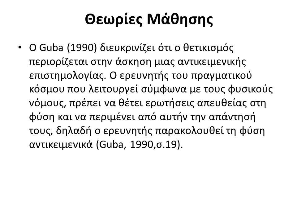 Θεωρίες Μάθησης Ο Guba (1990) διευκρινίζει ότι ο θετικισμός περιορίζεται στην άσκηση μιας αντικειμενικής επιστημολογίας. Ο ερευνητής του πραγματικού κ