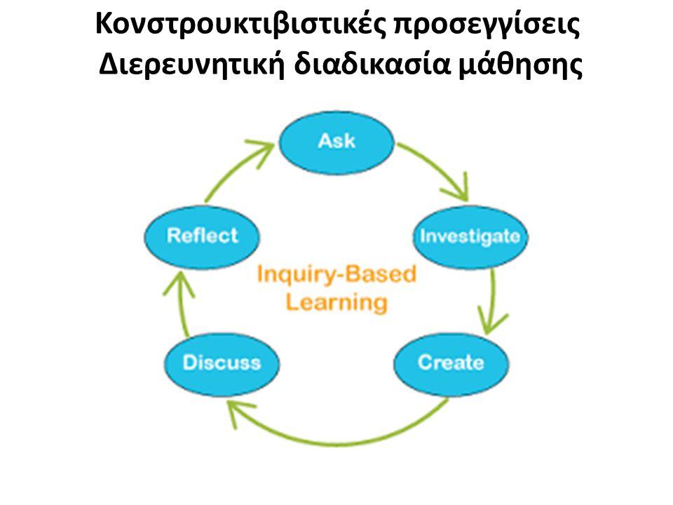 Κονστρουκτιβιστικές προσεγγίσεις Διερευνητική διαδικασία μάθησης