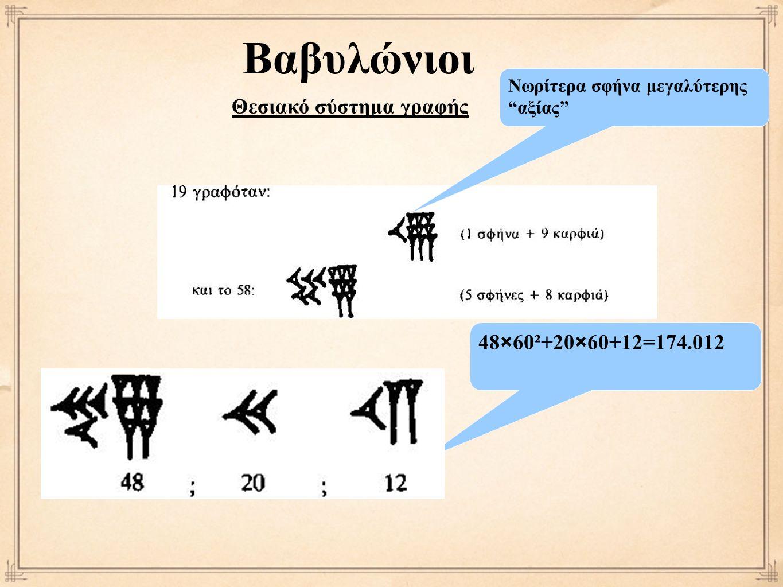 Βαβυλώνιοι 48×60²+20×60+12=174.012 Θεσιακό σύστημα γραφής Νωρίτερα σφήνα μεγαλύτερης αξίας