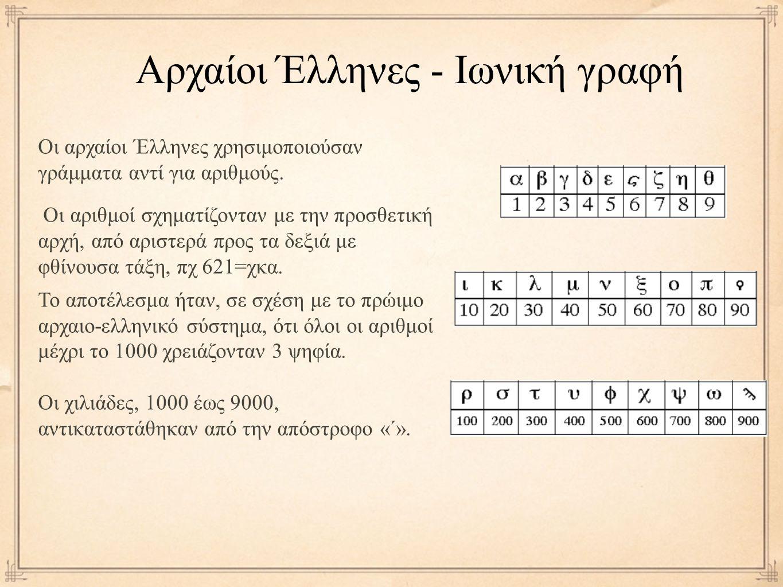 Αρχαίοι Έλληνες - Ιωνική γραφή Οι αρχαίοι Έλληνες χρησιμοποιούσαν γράμματα αντί για αριθμούς. Οι αριθμοί σχηματίζονταν με την προσθετική αρχή, από αρι