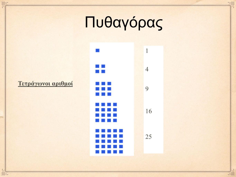Τετράγωνοι αριθμοί 1 4 9 16 25 Πυθαγόρας