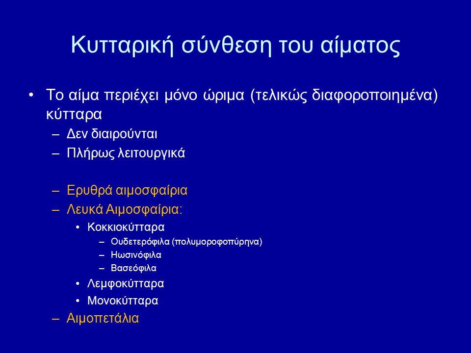 Λευκόσταση - Παθοφυσιολογία 1.