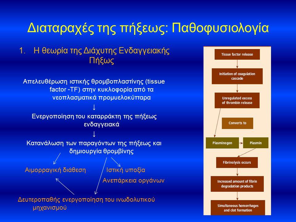 Διαταραχές της πήξεως: Παθοφυσιολογία 1.Η θεωρία της Διάχυτης Ενδαγγειακής Πήξως Απελευθέρωση ιστικής θρομβοπλαστίνης (tissue factor -TF) στην κυκλοφο