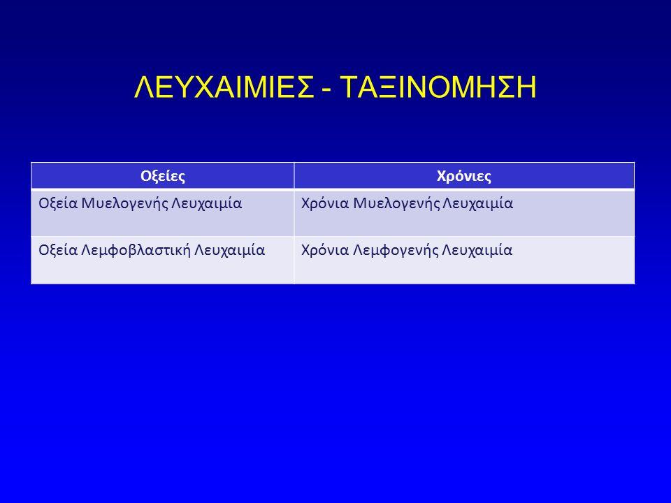 ΛΕΥΧΑΙΜΙΕΣ - ΤΑΞΙΝΟΜΗΣΗ ΟξείεςΧρόνιες Οξεία Μυελογενής ΛευχαιμίαΧρόνια Μυελογενής Λευχαιμία Οξεία Λεμφοβλαστική ΛευχαιμίαΧρόνια Λεμφογενής Λευχαιμία