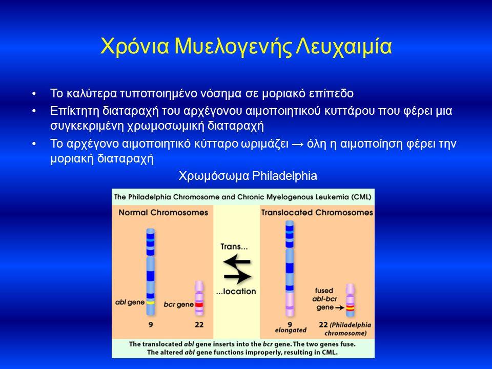 Χρόνια Μυελογενής Λευχαιμία Το καλύτερα τυποποιημένο νόσημα σε μοριακό επίπεδο Επίκτητη διαταραχή του αρχέγονου αιμοποιητικού κυττάρου που φέρει μια σ
