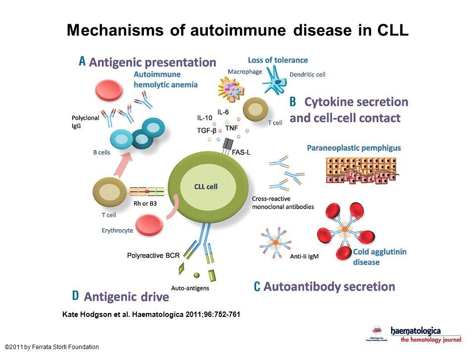 Mechanisms of autoimmune disease in CLL Kate Hodgson et al. Haematologica 2011;96:752-761 ©2011 by Ferrata Storti Foundation