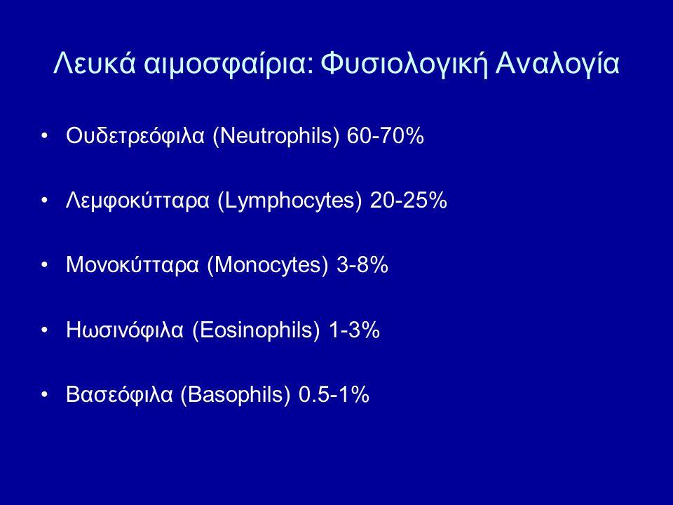 Λευκά αιμοσφαίρια: Φυσιολογική Αναλογία Ουδετρεόφιλα (Neutrophils) 60-70% Λεμφοκύτταρα (Lymphocytes) 20-25% Μονοκύτταρα (Monocytes) 3-8% Ηωσινόφιλα (E
