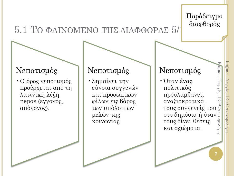 Νεποτισμός Ο όρος νεποτισμός προέρχεται από τη λατινική λέξη nepos (εγγονός, απόγονος).