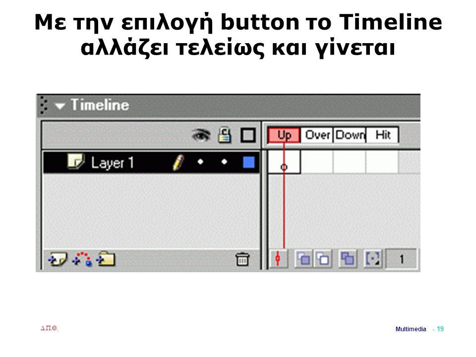 Δ.Π.Θ. Multimedia - 19 BUTTONS Με την επιλογή button το Timeline αλλάζει τελείως και γίνεται