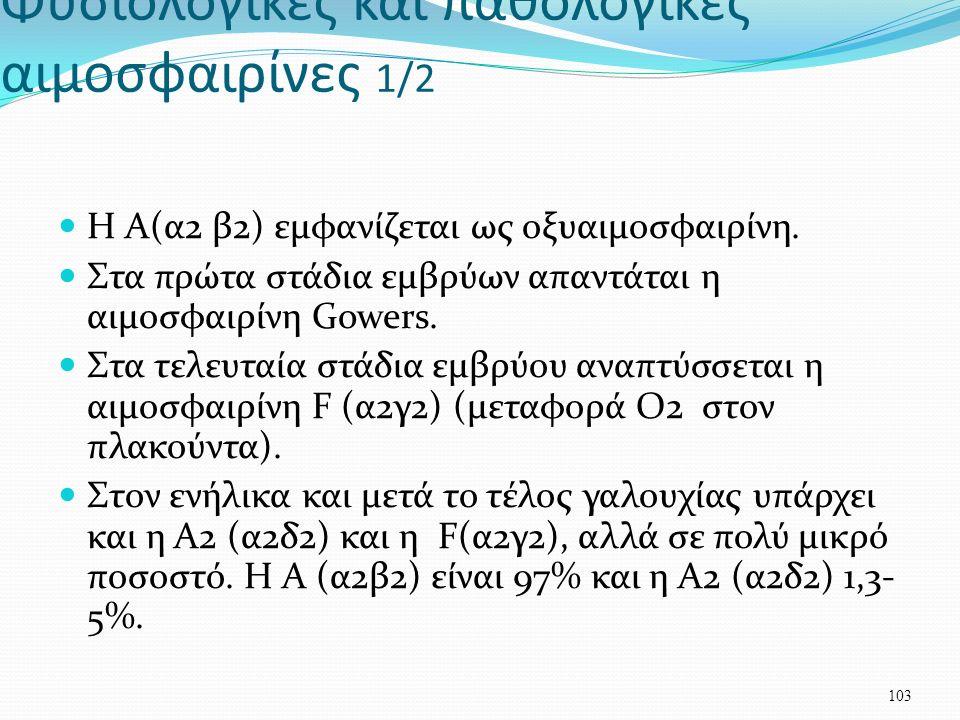 Φυσιολογικές και παθολογικές αιμοσφαιρίνες 1/2 Η Α(α2 β2) εμφανίζεται ως οξυαιμοσφαιρίνη.