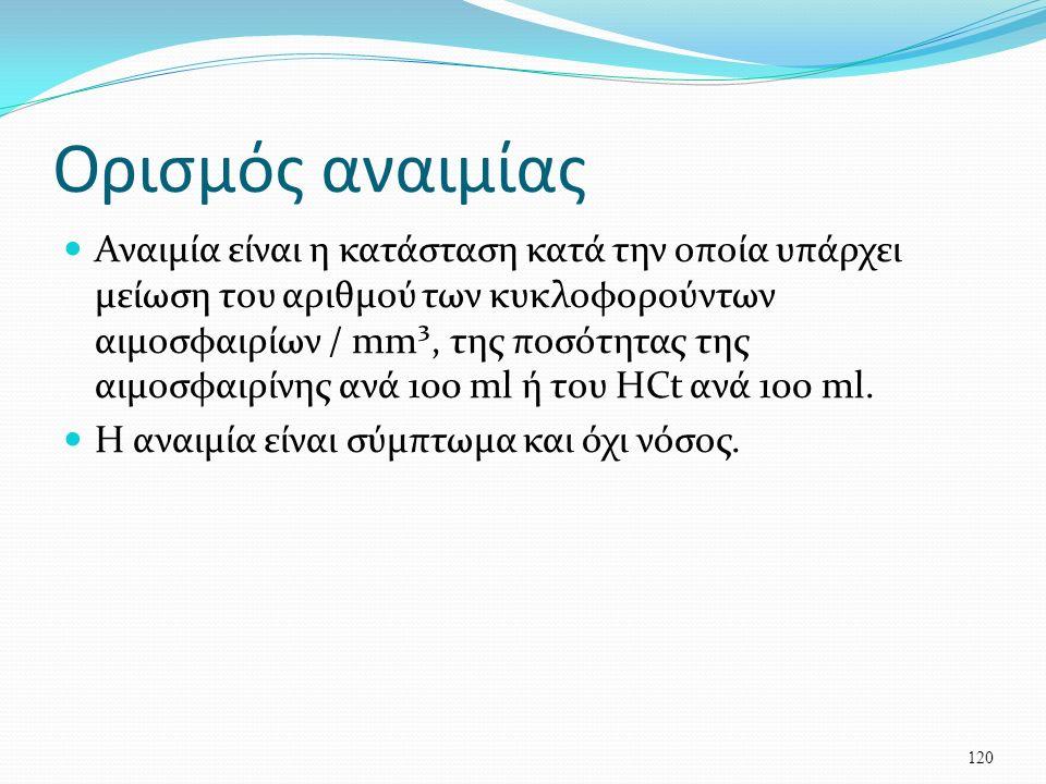 Ορισμός αναιμίας Αναιμία είναι η κατάσταση κατά την οποία υπάρχει μείωση του αριθμού των κυκλοφορούντων αιμοσφαιρίων / mm³, της ποσότητας της αιμοσφαιρίνης ανά 100 ml ή του HCt ανά 100 ml.