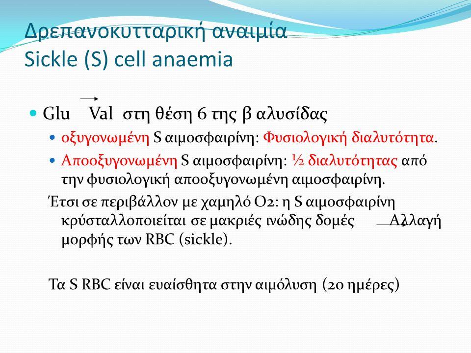 Δρεπανοκυτταρική αναιμία Sickle (S) cell anaemia Glu Val στη θέση 6 της β αλυσίδας οξυγονωμένη S αιμοσφαιρίνη: Φυσιολογική διαλυτότητα.