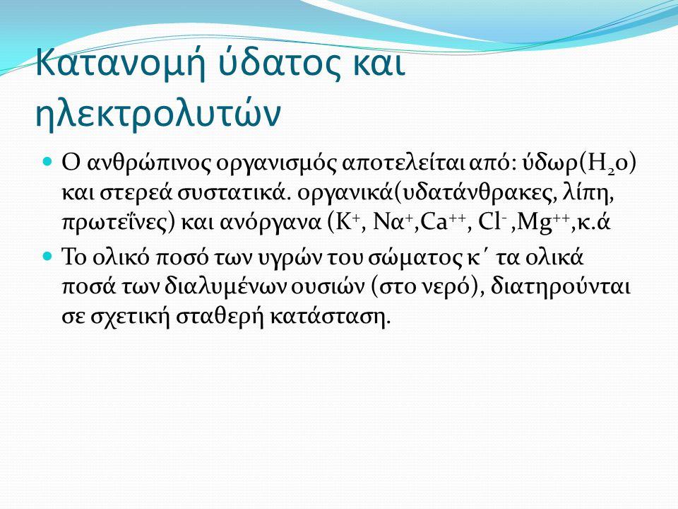 Κατανομή ύδατος και ηλεκτρολυτών Ο ανθρώπινος οργανισμός αποτελείται από: ύδωρ(Η 2 0) και στερεά συστατικά.