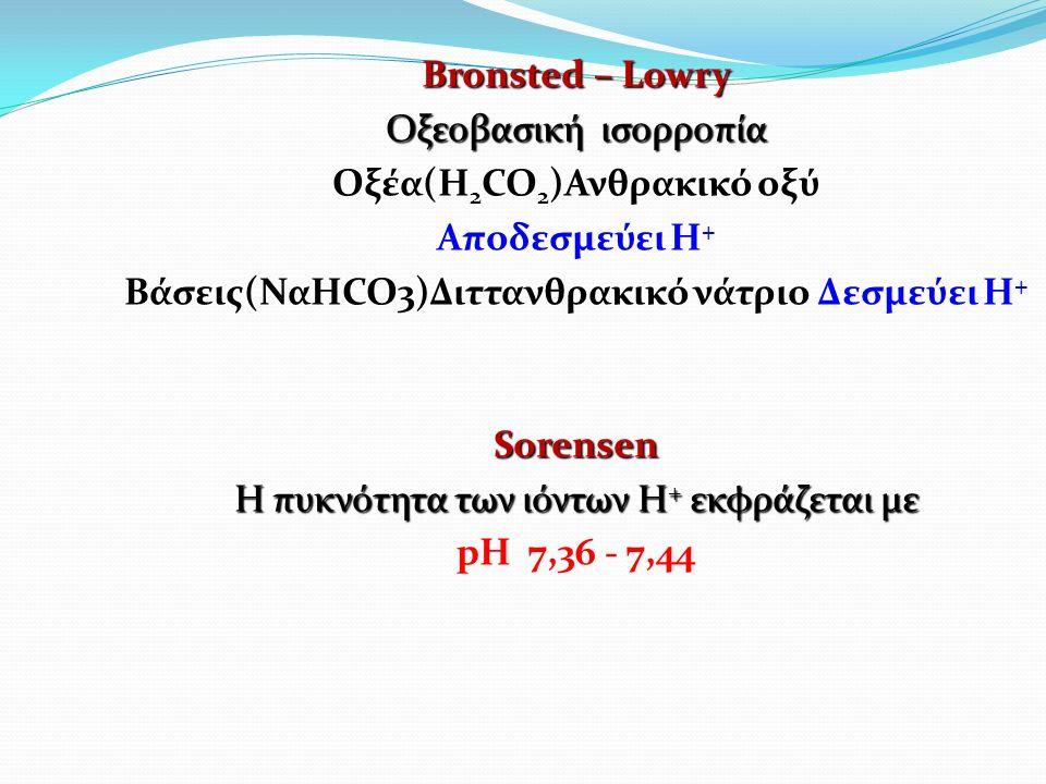 Bronsted – Lowry Οξεοβασική ισορροπία Οξέα(H 2 CO 2 )Ανθρακικό οξύ Αποδεσμεύει Η + Βάσεις(NαHCO3)Διττανθρακικό νάτριο Δεσμεύει Η +Sorensen Η πυκνότητα των ιόντων Η + εκφράζεται με pH 7,36 - 7,44
