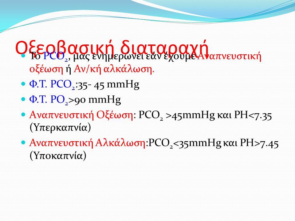 Οξεοβασική διαταραχή To PCO 2, μας ενημερώνει εάν έχουμε Αναπνευστική οξέωση ή Αν/κή αλκάλωση.