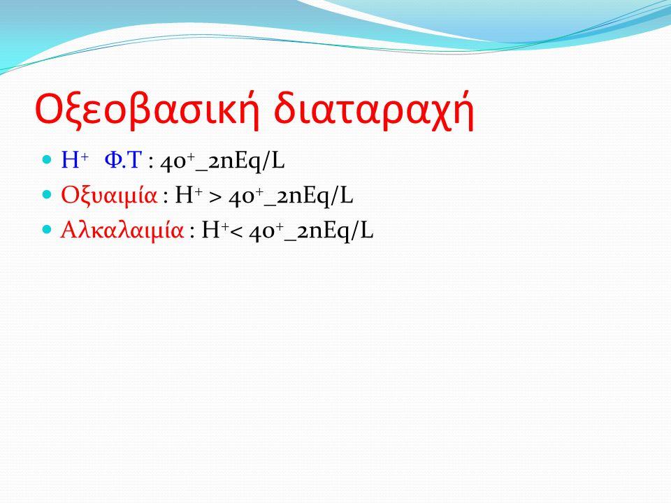 Οξεοβασική διαταραχή H + Φ.Τ : 40 + _2nEq/L Οξυαιμία : Η + > 40 + _2nEq/L Αλκαλαιμία : Η + < 40 + _2nEq/L