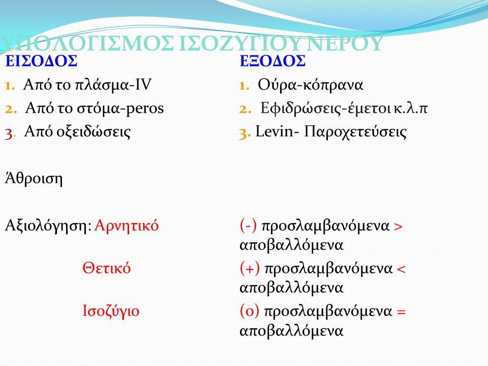 ΥΠΟΛΟΓΙΣΜΟΣ ΙΣΟΖΥΓΙΟΥ ΝΕΡΟΥ ΕΙΣΟΔΟΣΕΞΟΔΟΣ 1. Α πό το πλάσμα-IV1.