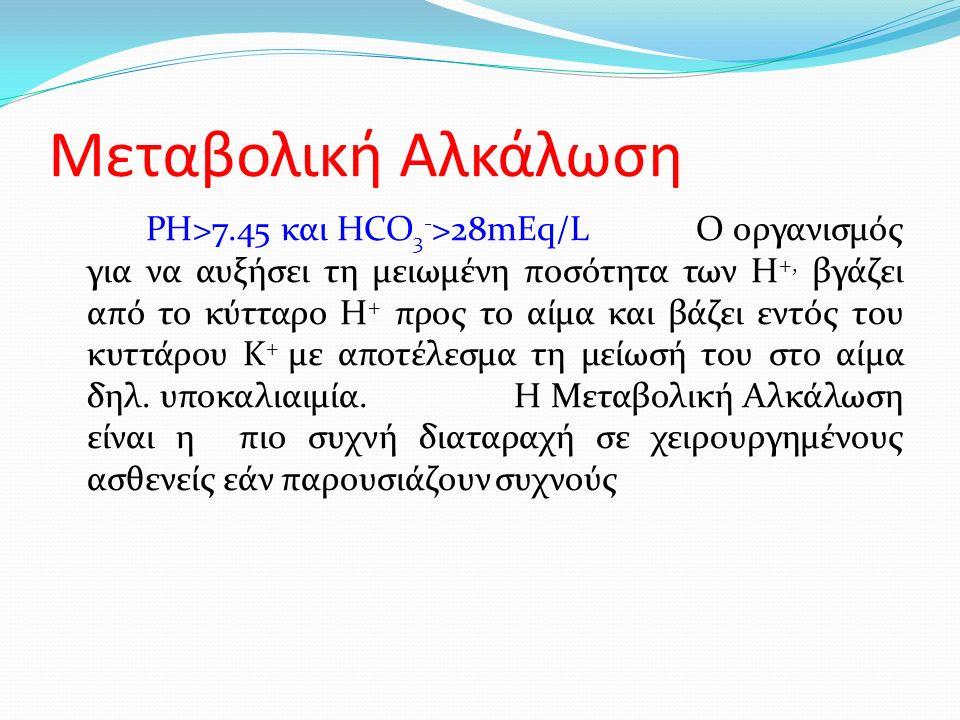 Μεταβολική Αλκάλωση PH>7.45 και HCO 3 - >28mEq/L Ο οργανισμός για να αυξήσει τη μειωμένη ποσότητα των Η +, βγάζει από το κύτταρο Η + προς το αίμα και βάζει εντός του κυττάρου Κ + με αποτέλεσμα τη μείωσή του στο αίμα δηλ.