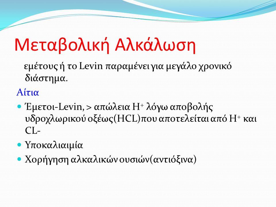 Μεταβολική Αλκάλωση εμέτους ή το Levin παραμένει για μεγάλο χρονικό διάστημα.