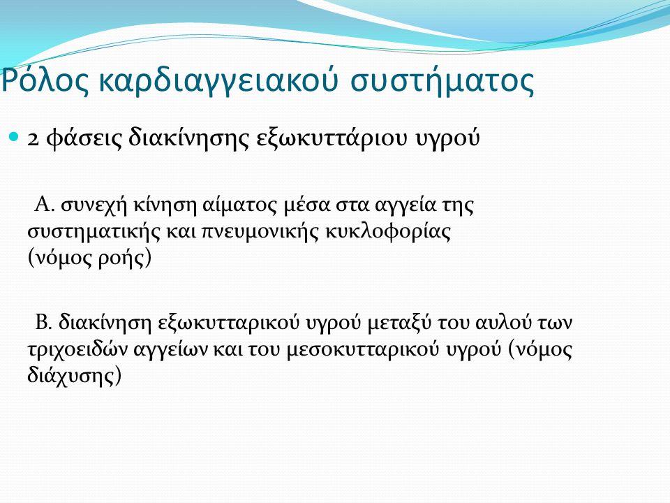 Ρόλος καρδιαγγειακού συστήματος 2 φάσεις διακίνησης εξωκυττάριου υγρού A.