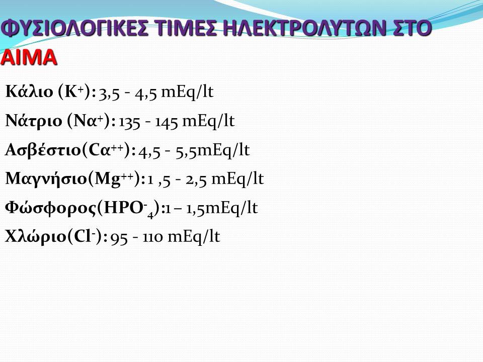 ΦΥΣΙΟΛΟΓΙΚΕΣ ΤΙΜΕΣ ΗΛΕΚΤΡΟΛΥΤΩΝ ΣΤΟ ΑΙΜΑ Κάλιο (Κ + ): 3,5 - 4,5 mEq/lt Νάτριο (Nα + ): 135 - 145 mΕq/lt Ασβέστιο(Cα ++ ): 4,5 - 5,5mEq/lt Μαγνήσιο(Mg ++ ): 1,5 - 2,5 mEq/lt Φώσφορος(HPO - 4 ):1 – 1,5mEq/lt Χλώριο(Cl - ): 95 - 110 mEq/lt