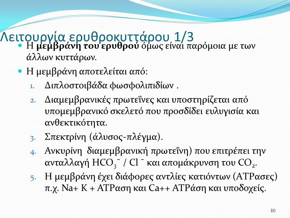 Λειτουργία ερυθροκυττάρου 1/3 Η μεμβράνη του ερυθρού όμως είναι παρόμοια με των άλλων κυττάρων.