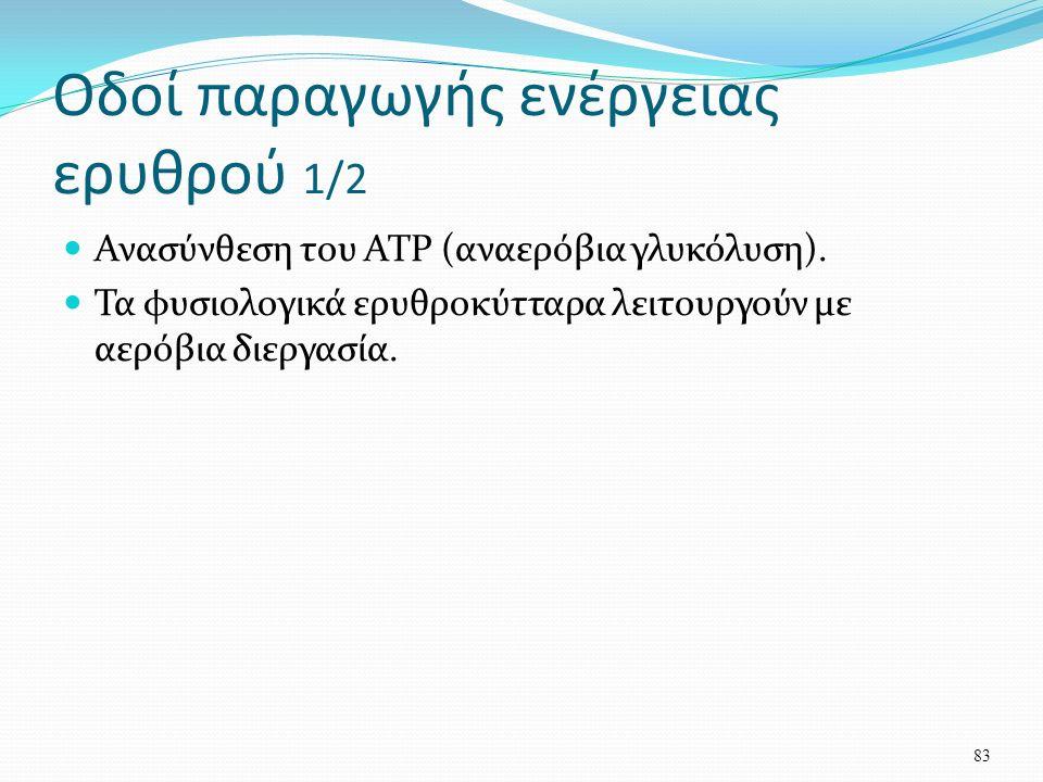 Οδοί παραγωγής ενέργειας ερυθρού 1/2 Ανασύνθεση του ATP (αναερόβια γλυκόλυση).