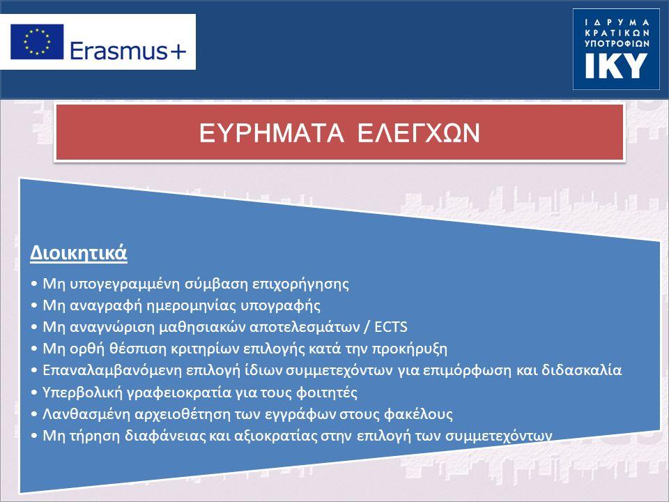 ΕΥΡΗΜΑΤΑ ΕΛΕΓΧΩΝ Διοικητικά Μη υπογεγραμμένη σύμβαση επιχορήγησης Μη αναγραφή ημερομηνίας υπογραφής Μη αναγνώριση μαθησιακών αποτελεσμάτων / ECTS Μη ορθή θέσπιση κριτηρίων επιλογής κατά την προκήρυξη Επαναλαμβανόμενη επιλογή ίδιων συμμετεχόντων για επιμόρφωση και διδασκαλία Υπερβολική γραφειοκρατία για τους φοιτητές Λανθασμένη αρχειοθέτηση των εγγράφων στους φακέλους Μη τήρηση διαφάνειας και αξιοκρατίας στην επιλογή των συμμετεχόντων