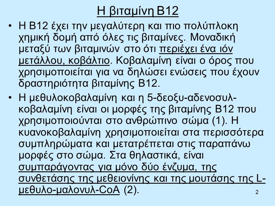 23 Ανεπάρκεια σε Β12