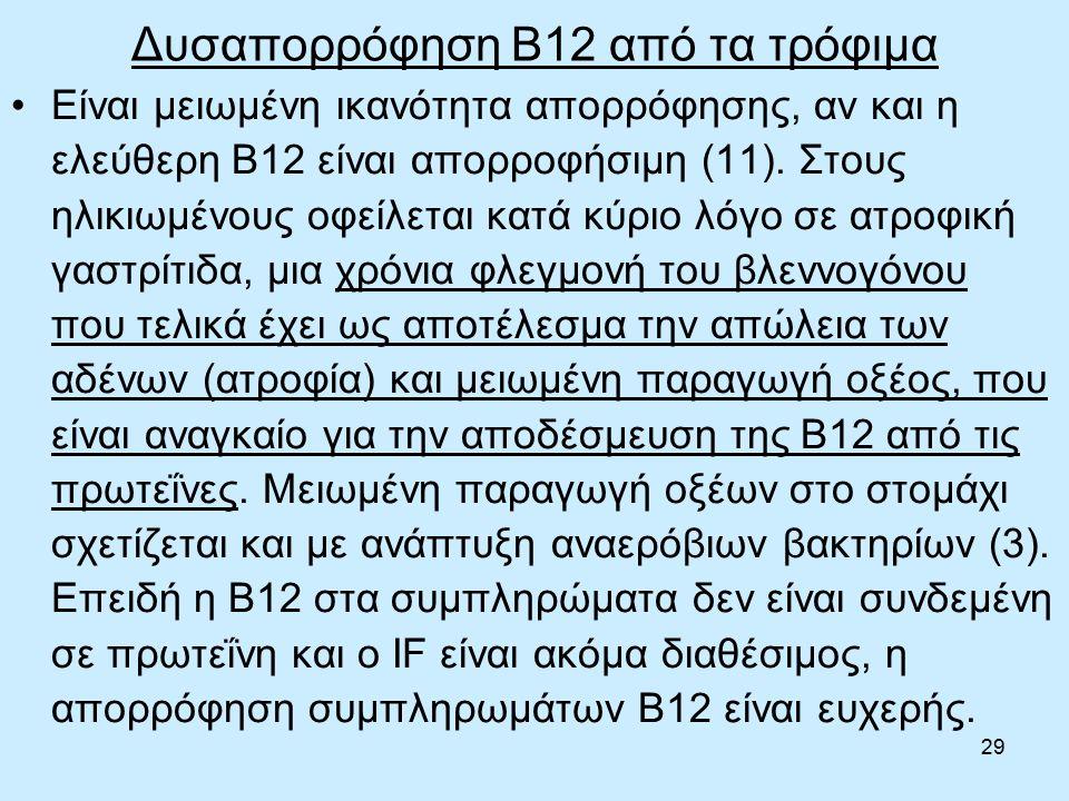 29 Δυσαπορρόφηση Β12 από τα τρόφιμα Είναι μειωμένη ικανότητα απορρόφησης, αν και η ελεύθερη Β12 είναι απορροφήσιμη (11).