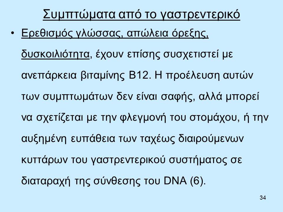 34 Συμπτώματα από το γαστρεντερικό Ερεθισμός γλώσσας, απώλεια όρεξης, δυσκοιλιότητα, έχουν επίσης συσχετιστεί με ανεπάρκεια βιταμίνης Β12.