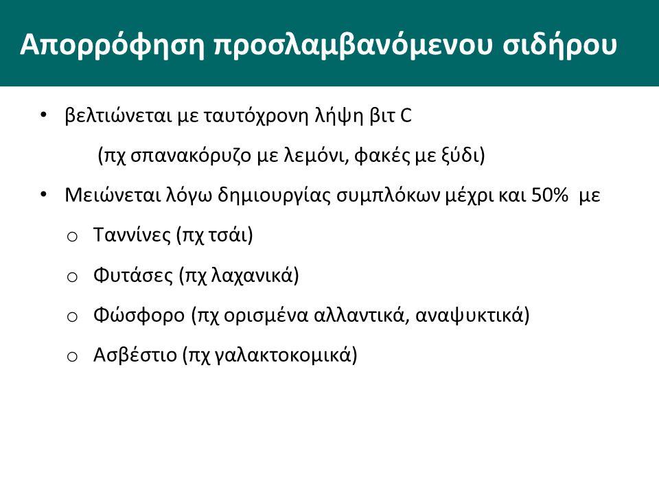 Απορρόφηση προσλαμβανόμενου σιδήρου βελτιώνεται με ταυτόχρονη λήψη βιτ C (πχ σπανακόρυζο με λεμόνι, φακές με ξύδι) Μειώνεται λόγω δημιουργίας συμπλόκων μέχρι και 50% με o Ταννίνες (πχ τσάι) o Φυτάσες (πχ λαχανικά) o Φώσφορο (πχ ορισμένα αλλαντικά, αναψυκτικά) o Ασβέστιο (πχ γαλακτοκομικά)