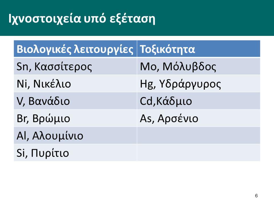 Ιχνοστοιχεία υπό εξέταση Βιολογικές λειτουργίεςΤοξικότητα Sn, ΚασσίτεροςMo, Μόλυβδος Ni, ΝικέλιοHg, Υδράργυρος V, ΒανάδιοCd,Κάδμιο Br, ΒρώμιοAs, Αρσένιο Al, Αλουμίνιο Si, Πυρίτιο 6