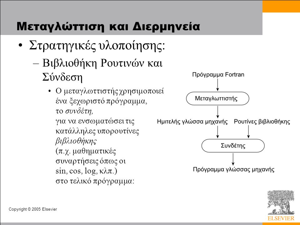 Copyright © 2005 Elsevier Μεταγλώττιση και Διερμηνεία Στρατηγικές υλοποίησης: –Βιβλιοθήκη Ρουτινών και Σύνδεση Ο μεταγλωττιστής χρησιμοποιεί ένα ξεχωριστό πρόγραμμα, το συνδέτη, για να ενσωματώσει τις κατάλληλες υπορουτίνες βιβλιοθήκης (π.χ.