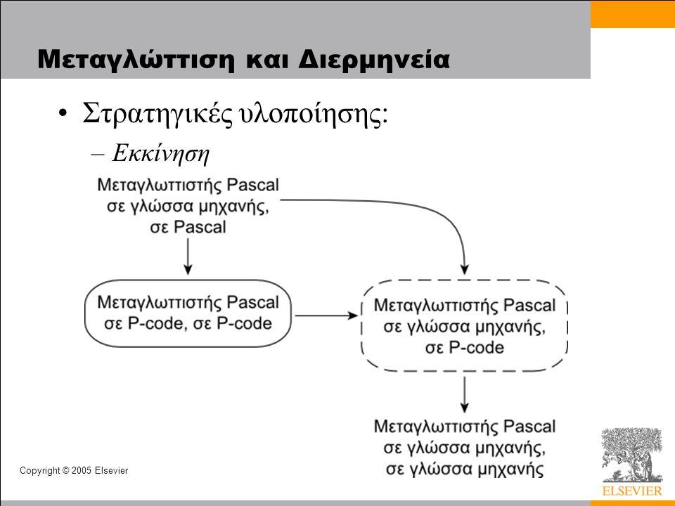Copyright © 2005 Elsevier Μεταγλώττιση και Διερμηνεία Στρατηγικές υλοποίησης: –Εκκίνηση