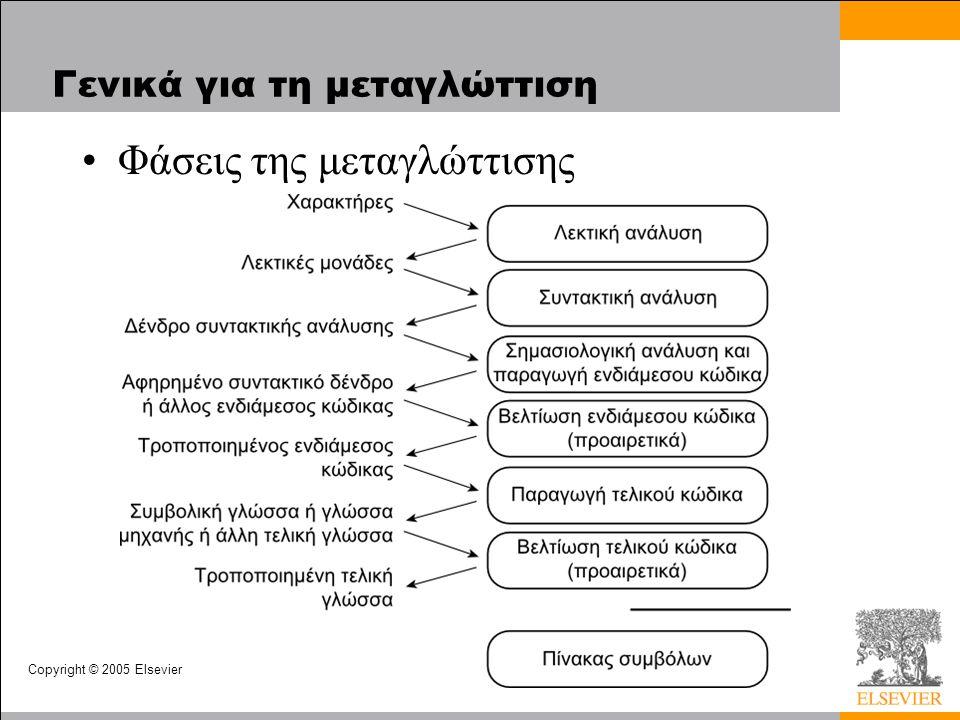 Copyright © 2005 Elsevier Γενικά για τη μεταγλώττιση Φάσεις της μεταγλώττισης