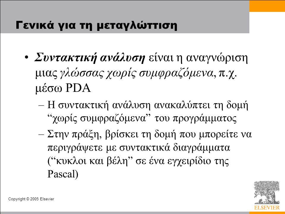 Copyright © 2005 Elsevier Γενικά για τη μεταγλώττιση Συντακτική ανάλυση είναι η αναγνώριση μιας γλώσσας χωρίς συμφραζόμενα, π.χ. μέσω PDA –Η συντακτικ